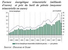 Facture energetique de la France.JPG
